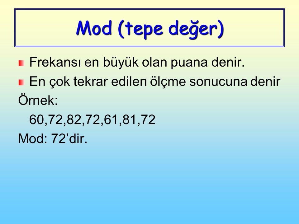 Mod (tepe değer) Frekansı en büyük olan puana denir. En çok tekrar edilen ölçme sonucuna denir Örnek: 60,72,82,72,61,81,72 Mod: 72'dir.