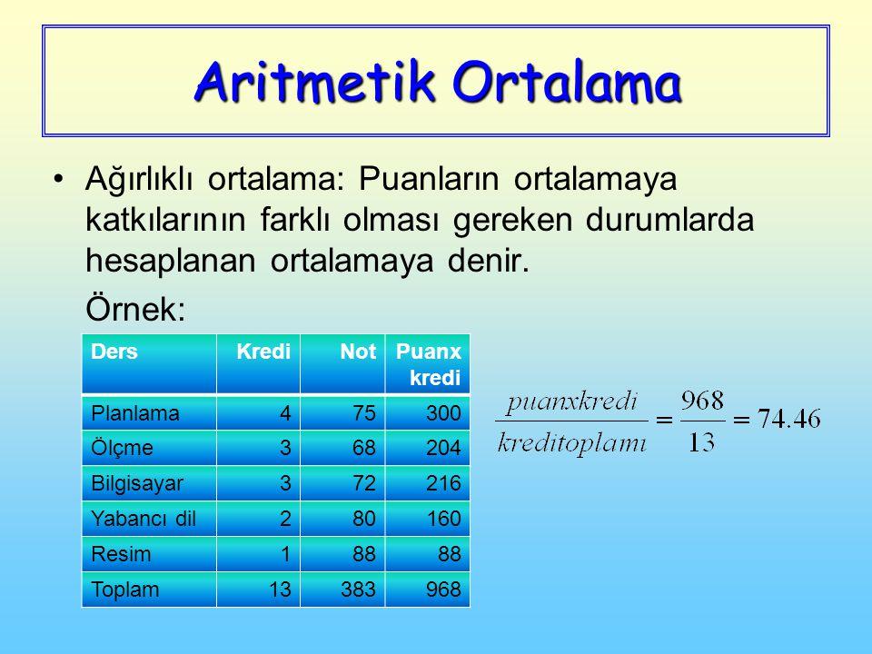Aritmetik Ortalama Ağırlıklı ortalama: Puanların ortalamaya katkılarının farklı olması gereken durumlarda hesaplanan ortalamaya denir. Örnek: DersKred