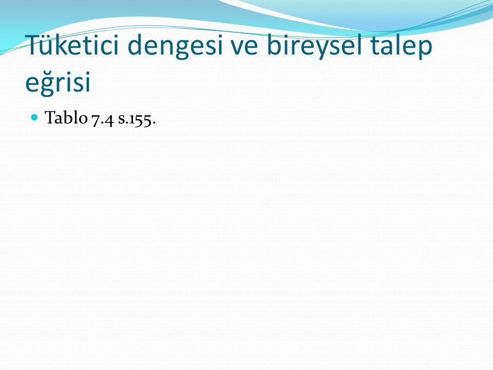 Tüketici dengesi ve bireysel talep eğrisi Tablo 7.4 s.155.