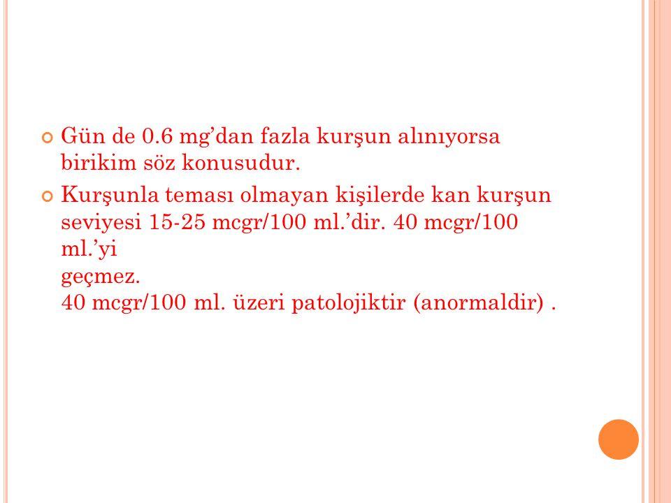 K ANDAKI µ G OLARAK KURŞUN MIKTARLARı A) 40 dan az, normal B) 40-80 kabul edilebilir.
