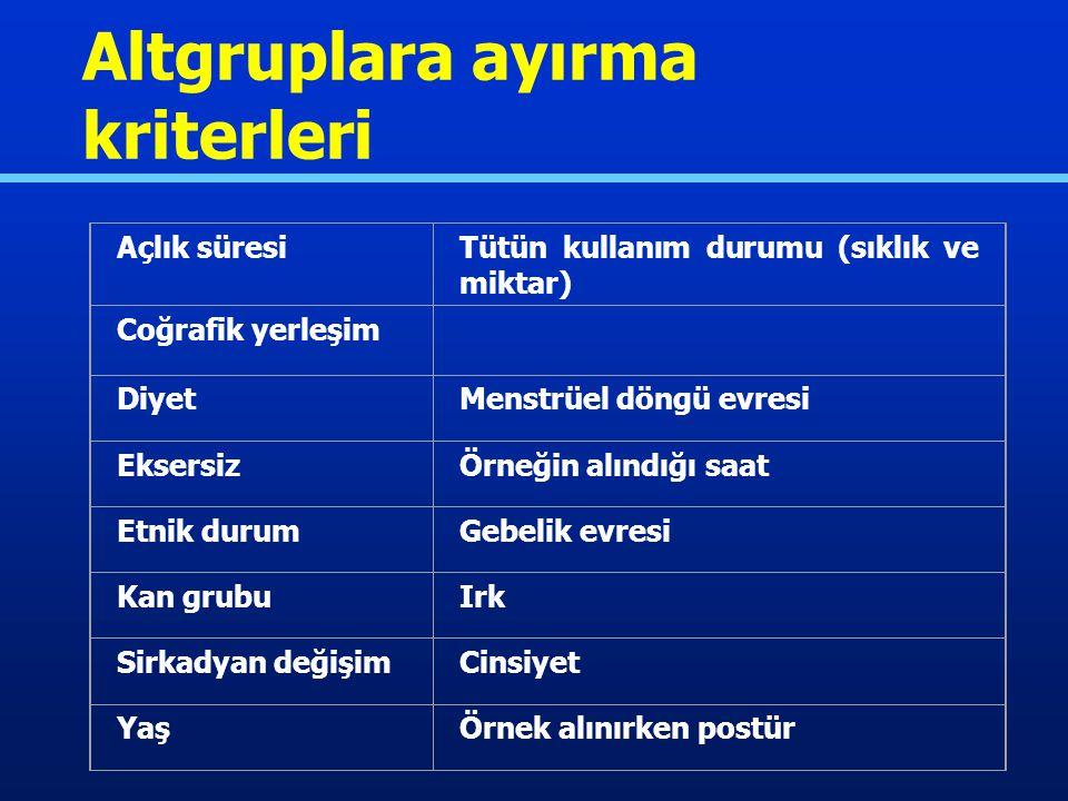 Referans bireylerin seçimi: Ayırma kriterleri Açlık ve tokluk durumunun tanımı Meslek Alkol tüketimiGenetik faktörler Ameliyat: SonTransfüzyon: Son za
