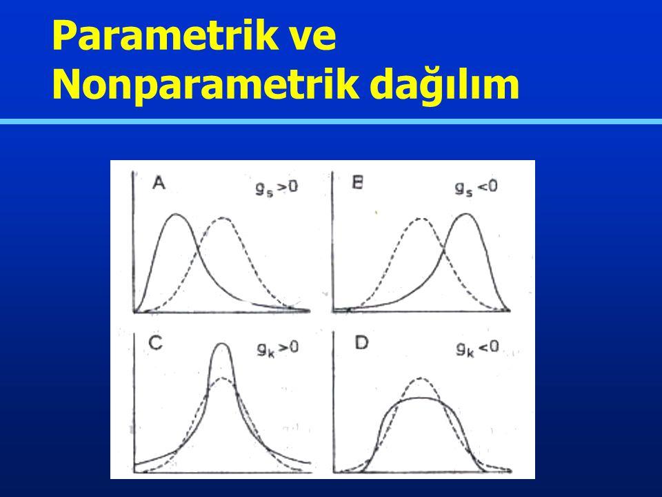 Referans aralıkların hesaplanması İstatistiksel analiz Parametrik Nonparametrik Sonuç-yarar analizi