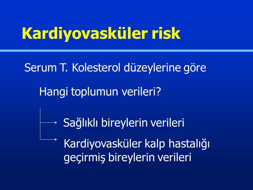 Serum T.Kolesterol düzeylerine göre Kardiyovasküler risk Hangi toplumun verileri.