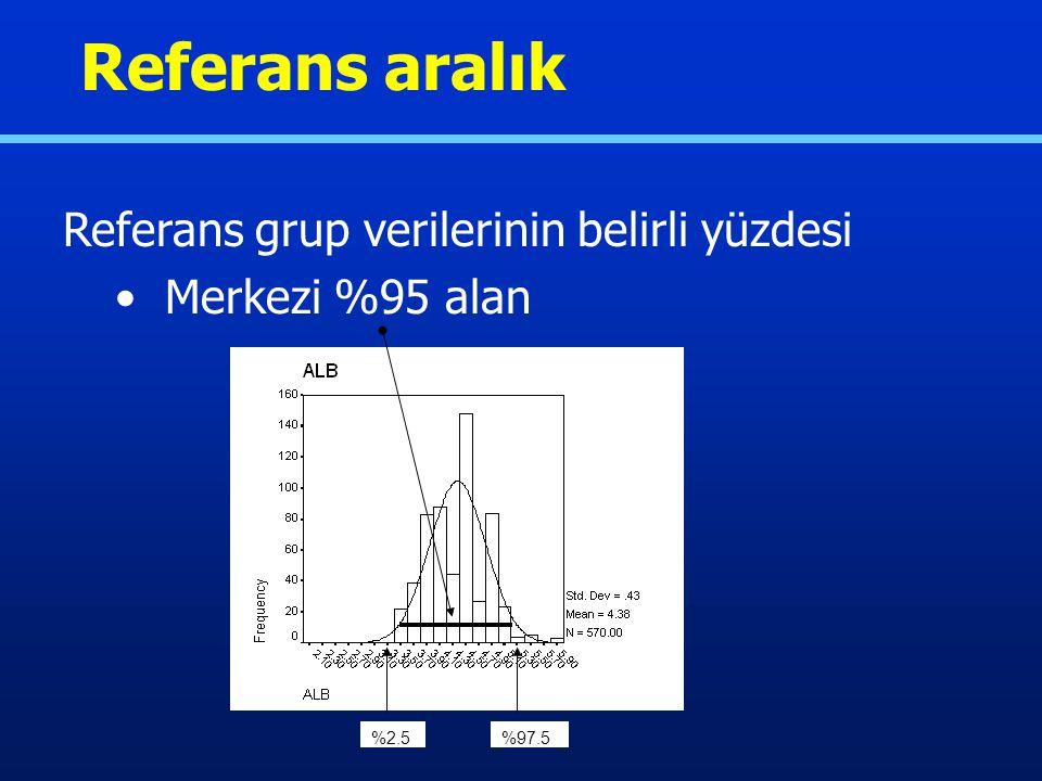Referans değer: 4.38 g / dL Referans aralık : 3.52 – 5.24 mg / dL Referans değerler Referans aralıklar