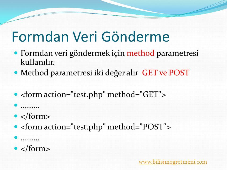 www.bilisimogretmeni.com Formdan Veri Gönderme Formdan veri göndermek için method parametresi kullanılır.