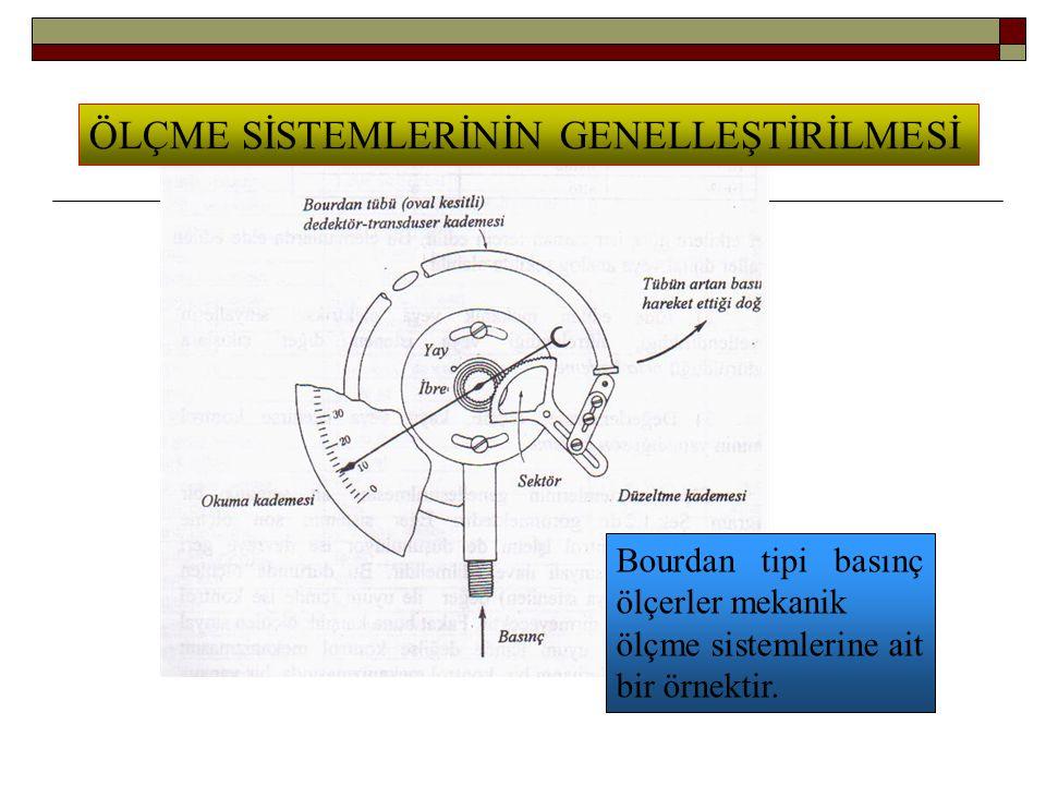 Bourdan tipi basınç ölçerler mekanik ölçme sistemlerine ait bir örnektir.
