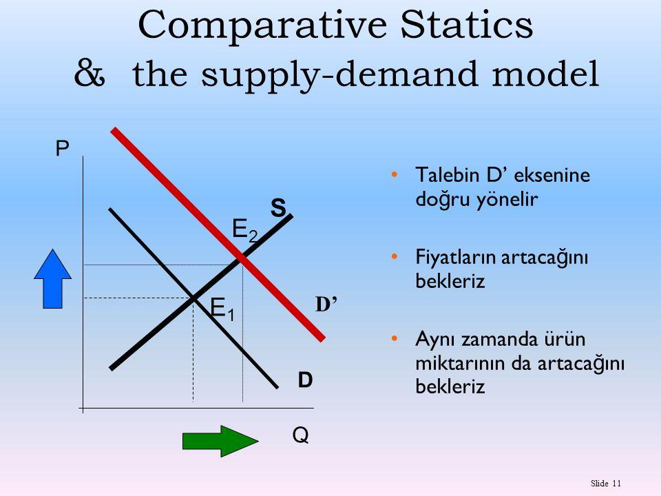 Slide 11 Comparative Statics & the supply-demand model Talebin D' eksenine do ğ ru yönelir Fiyatların artaca ğ ını bekleriz Aynı zamanda ürün miktarın