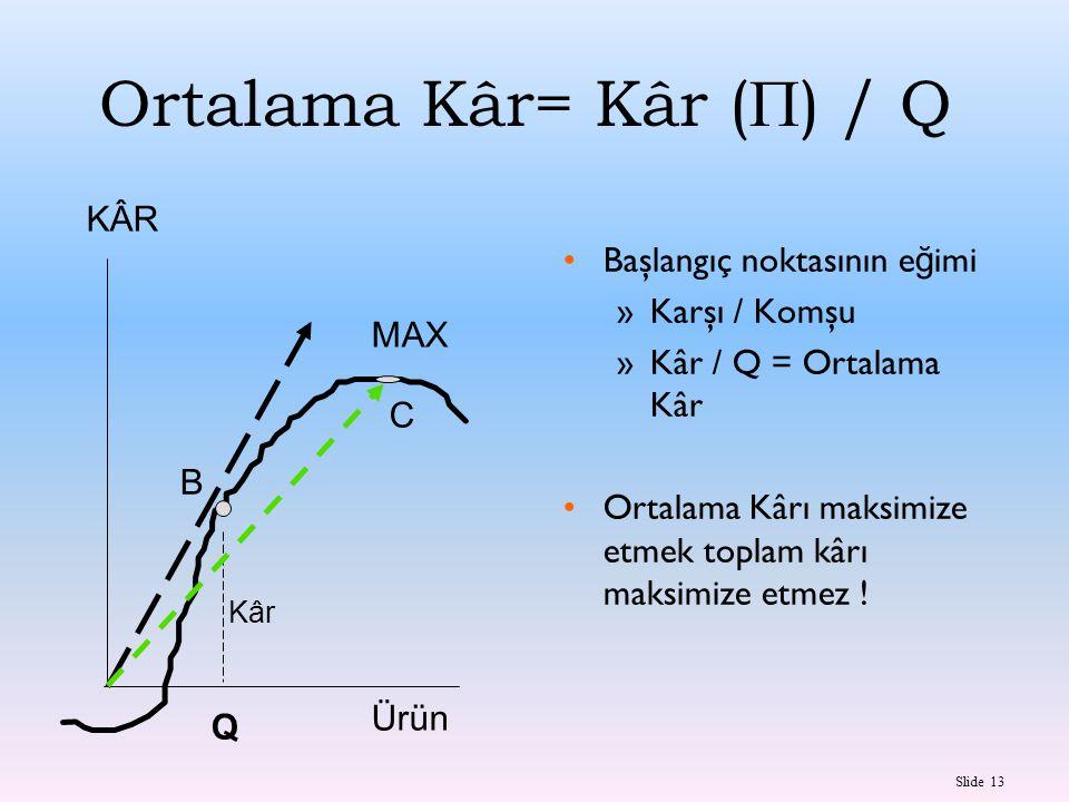 Slide 13 Ortalama Kâr= Kâr (  ) / Q Başlangıç noktasının e ğ imi »Karşı / Komşu »Kâr / Q = Ortalama Kâr Ortalama Kârı maksimize etmek toplam kârı mak