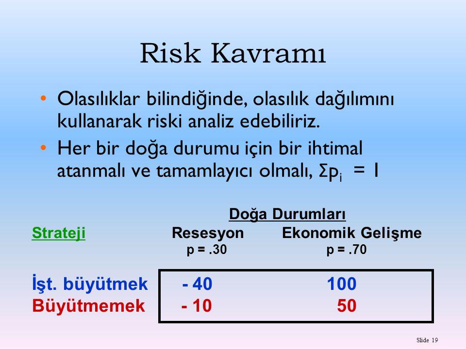 Slide 19 Risk Kavramı Olasılıklar bilindi ğ inde, olasılık da ğ ılımını kullanarak riski analiz edebiliriz. Her bir do ğ a durumu için bir ihtimal ata