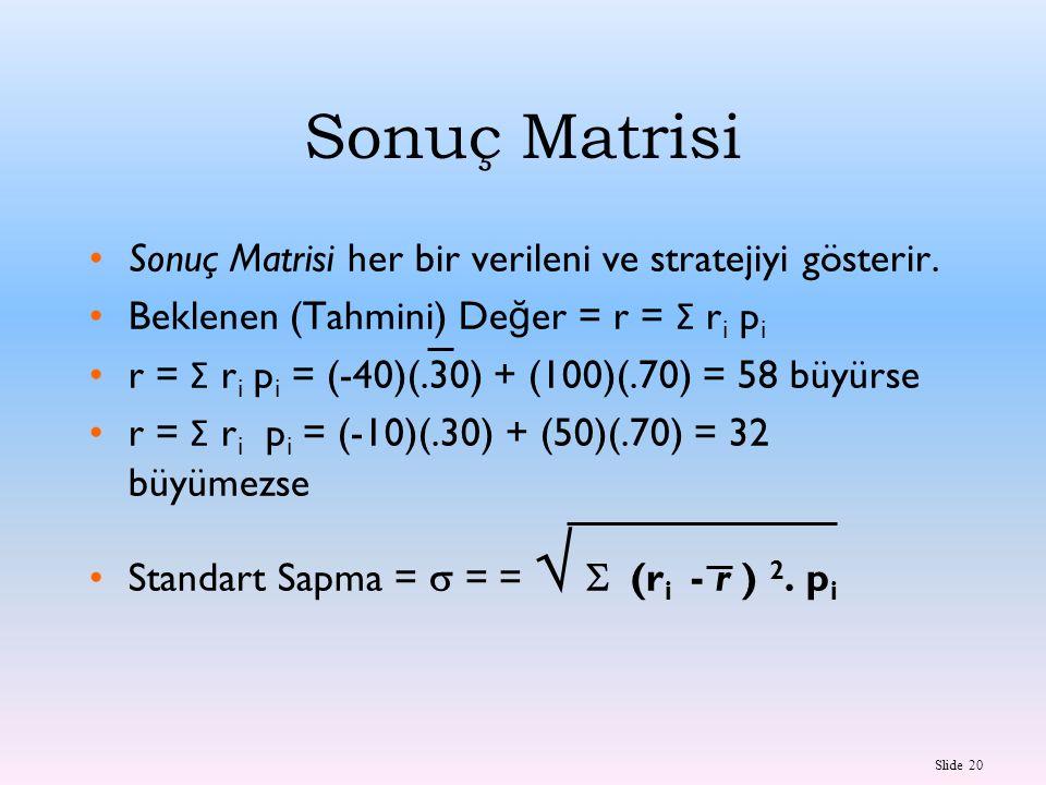 Slide 20 Sonuç Matrisi Sonuç Matrisi her bir verileni ve stratejiyi gösterir. Beklenen (Tahmini) De ğ er = r = Σ r i p i r = Σ r i p i = (-40)(.30) +