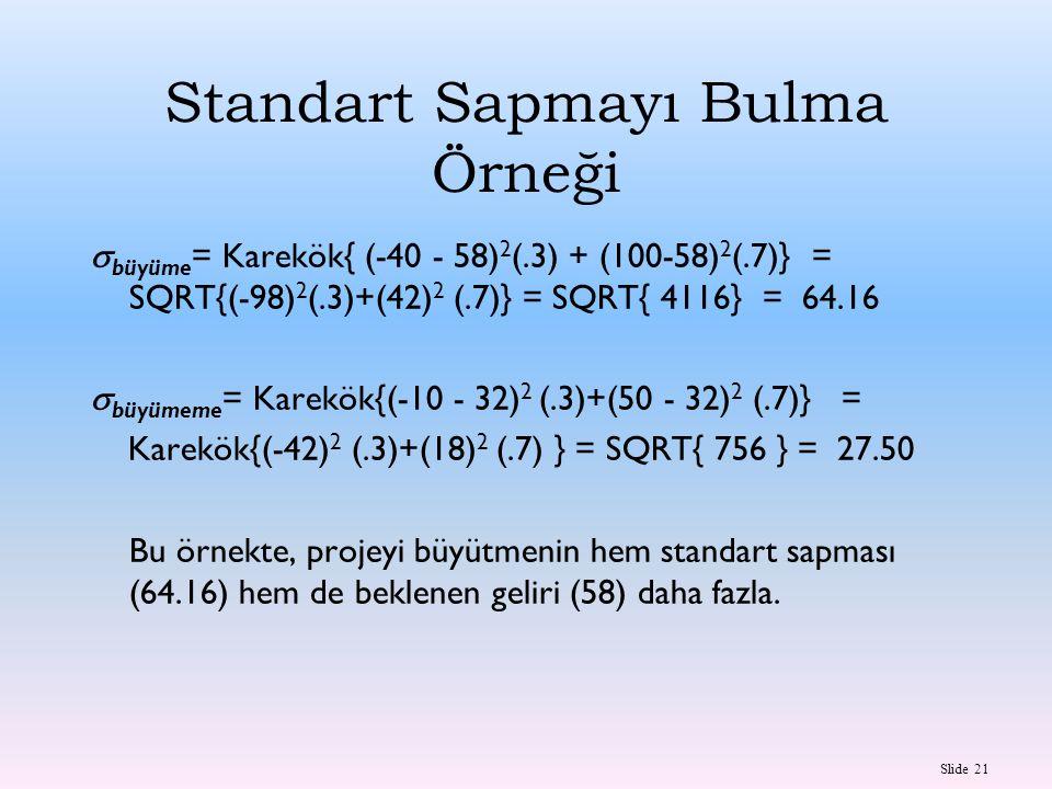 Slide 21 Standart Sapmayı Bulma Örneği  büyüme = Karekök{ (-40 - 58) 2 (.3) + (100-58) 2 (.7)} = SQRT{(-98) 2 (.3)+(42) 2 (.7)} = SQRT{ 4116} = 64.16