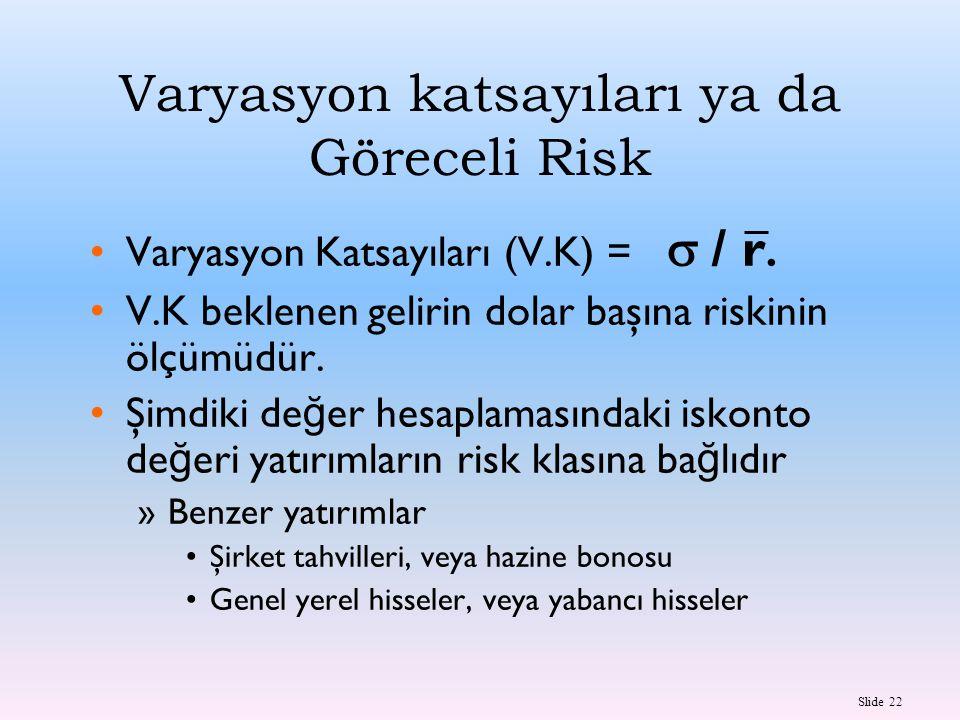 Slide 22 Varyasyon katsayıları ya da Göreceli Risk Varyasyon Katsayıları (V.K) =  / r. V.K beklenen gelirin dolar başına riskinin ölçümüdür. Şimdiki