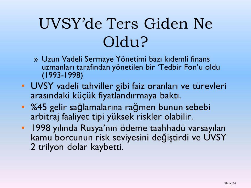 Slide 24 UVSY'de Ters Giden Ne Oldu? »Uzun Vadeli Sermaye Yönetimi bazı kıdemli finans uzmanları tarafından yönetilen bir 'Tedbir Fon'u oldu (1993-199