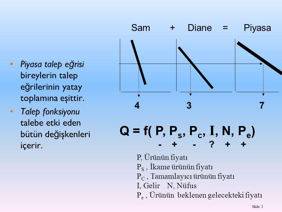 Slide 3 Piyasa talep e ğ risi bireylerin talep e ğ rilerinin yatay toplamına eşittir. Talep fonksiyonu talebe etki eden bütün de ğ işkenleri içerir. 4