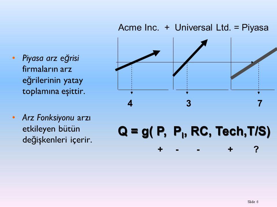 Slide 7 i.Fiyat, P ii.Girdi fiyatı, P I, bazen w (ücretler) ve r (sermaye maliyeti) olarak da gösterilebilir iii.Mevzuat ve uyum maaliyetleri, RC iv.(Ürünün) Beklenen gelecekteki fiyatı, P E v.Teknolojik gelişmeler, Tech vi.Vergiler ya da Teşvikler, T/S Not: Arz eğrisini herhangi bir yönde hareket ettiren her etken farklı endüstri ve ürünler için değişiklik gösterir.
