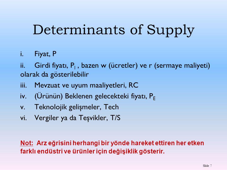 Slide 7 i.Fiyat, P ii.Girdi fiyatı, P I, bazen w (ücretler) ve r (sermaye maliyeti) olarak da gösterilebilir iii.Mevzuat ve uyum maaliyetleri, RC iv.(