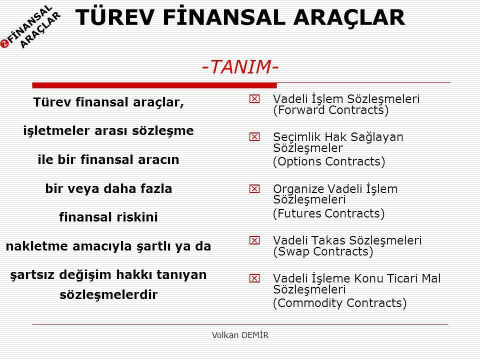 Volkan DEMİR TÜREV FİNANSAL ARAÇLAR -TANIM-  Vadeli İşlem Sözleşmeleri (Forward Contracts)  Seçimlik Hak Sağlayan Sözleşmeler (Options Contracts) 