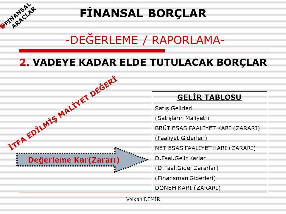 Volkan DEMİR FİNANSAL BORÇLAR -DEĞERLEME / RAPORLAMA- 2.