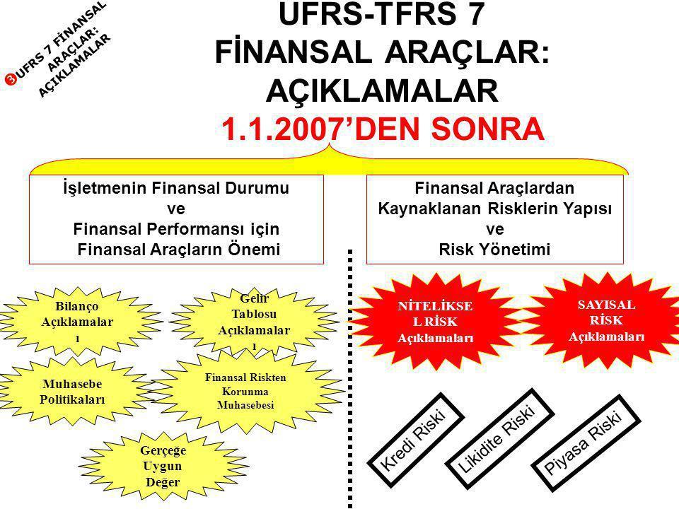 UFRS-TFRS 7 FİNANSAL ARAÇLAR: AÇIKLAMALAR 1.1.2007'DEN SONRA  UFRS 7 FİNANSAL ARAÇLAR: AÇIKLAMALAR İşletmenin Finansal Durumu ve Finansal Performansı için Finansal Araçların Önemi Finansal Araçlardan Kaynaklanan Risklerin Yapısı ve Risk Yönetimi Bilanço Açıklamalar ı Gelir Tablosu Açıklamalar ı Muhasebe Politikaları Finansal Riskten Korunma Muhasebesi Gerçeğe Uygun Değer NİTELİKSE L RİSK Açıklamaları SAYISAL RİSK Açıklamaları Kredi Riski Likidite Riski Piyasa Riski