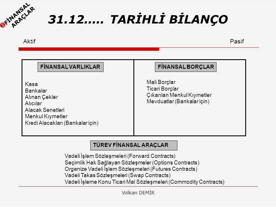 Volkan DEMİR 31.12..... TARİHLİ BİLANÇO FİNANSAL VARLIKLARFİNANSAL BORÇLAR TÜREV FİNANSAL ARAÇLAR AktifPasif Kasa Bankalar Alınan Çekler Alıcılar Alac