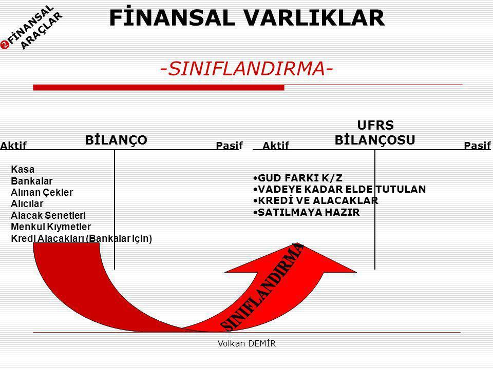 Volkan DEMİR FİNANSAL VARLIKLAR -SINIFLANDIRMA- Kasa Bankalar Alınan Çekler Alıcılar Alacak Senetleri Menkul Kıymetler Kredi Alacakları (Bankalar için) BİLANÇO AktifPasif UFRS BİLANÇOSU PasifAktif GUD FARKI K/Z VADEYE KADAR ELDE TUTULAN KREDİ VE ALACAKLAR SATILMAYA HAZIR  FİNANSAL ARAÇLAR