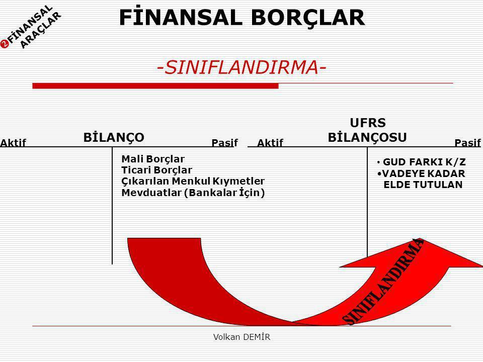 Volkan DEMİR FİNANSAL BORÇLAR -SINIFLANDIRMA- Mali Borçlar Ticari Borçlar Çıkarılan Menkul Kıymetler Mevduatlar (Bankalar İçin) BİLANÇO AktifPasif Akt