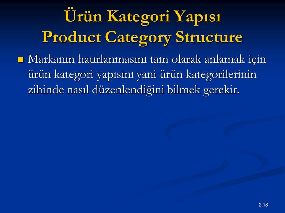 2.18 Ürün Kategori Yapısı Product Category Structure Markanın hatırlanmasını tam olarak anlamak için ürün kategori yapısını yani ürün kategorilerinin