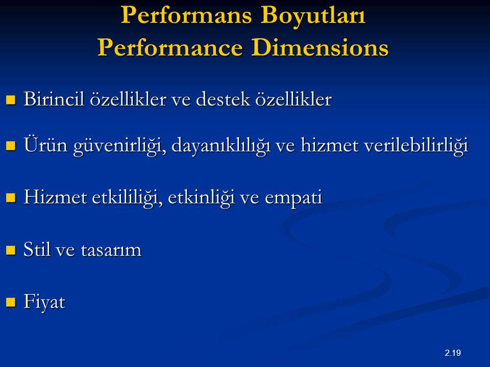 2.19 Performans Boyutları Performance Dimensions Birincil özellikler ve destek özellikler Birincil özellikler ve destek özellikler Ürün güvenirliği, d