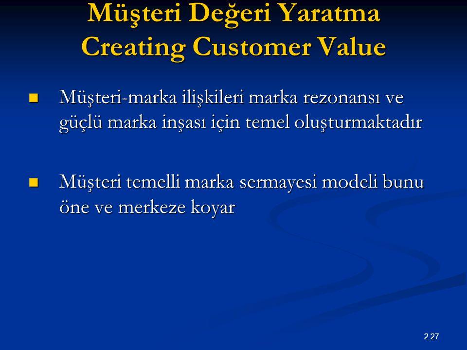 2.27 Müşteri Değeri Yaratma Creating Customer Value Müşteri-marka ilişkileri marka rezonansı ve güçlü marka inşası için temel oluşturmaktadır Müşteri-