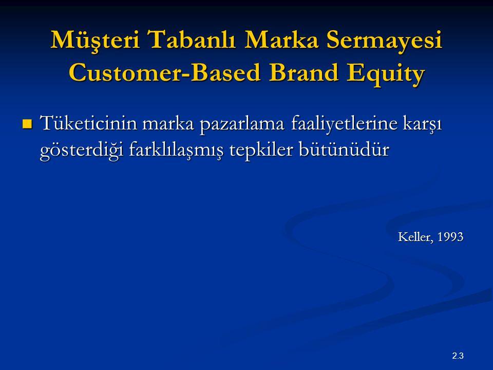 2.3 Müşteri Tabanlı Marka Sermayesi Customer-Based Brand Equity Tüketicinin marka pazarlama faaliyetlerine karşı gösterdiği farklılaşmış tepkiler bütü