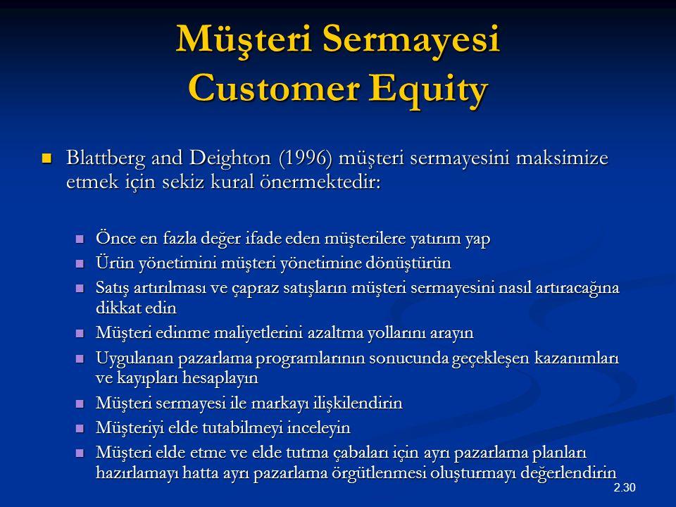 2.30 Müşteri Sermayesi Customer Equity Blattberg and Deighton (1996) müşteri sermayesini maksimize etmek için sekiz kural önermektedir: Blattberg and