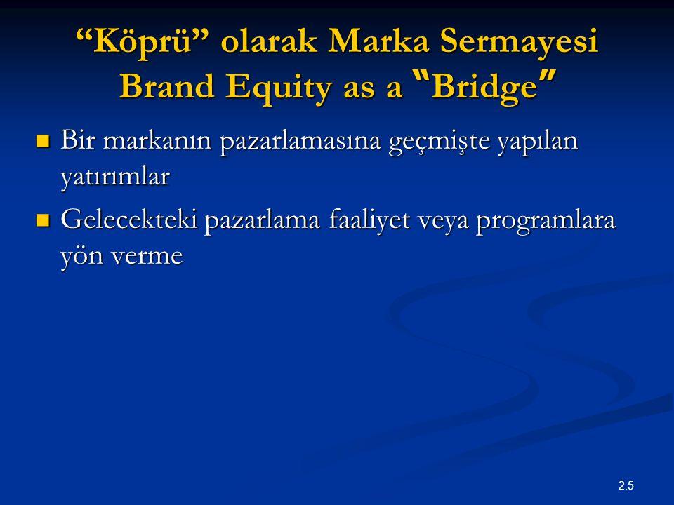 """2.5 """"Köprü"""" olarak Marka Sermayesi Brand Equity as a """" Bridge """" Bir markanın pazarlamasına geçmişte yapılan yatırımlar Bir markanın pazarlamasına geçm"""