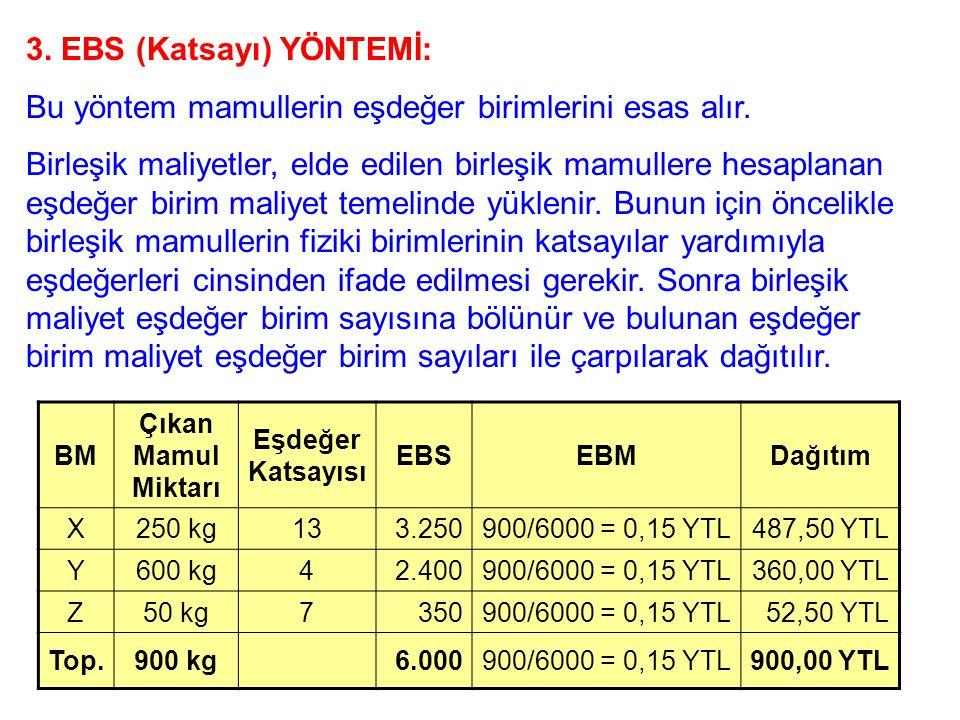 3. EBS (Katsayı) YÖNTEMİ: Bu yöntem mamullerin eşdeğer birimlerini esas alır. Birleşik maliyetler, elde edilen birleşik mamullere hesaplanan eşdeğer b
