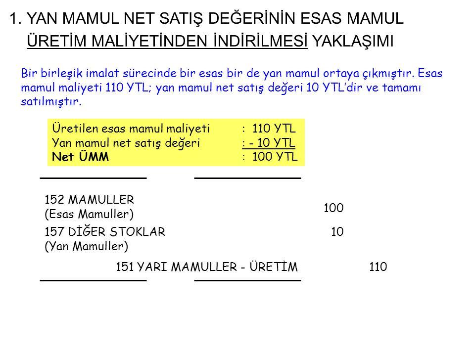 1.YAN MAMUL NET SATIŞ DEĞERİNİN ESAS MAMUL ÜRETİM MALİYETİNDEN İNDİRİLMESİ YAKLAŞIMI 152 MAMULLER (Esas Mamuller) 157 DİĞER STOKLAR (Yan Mamuller) 151