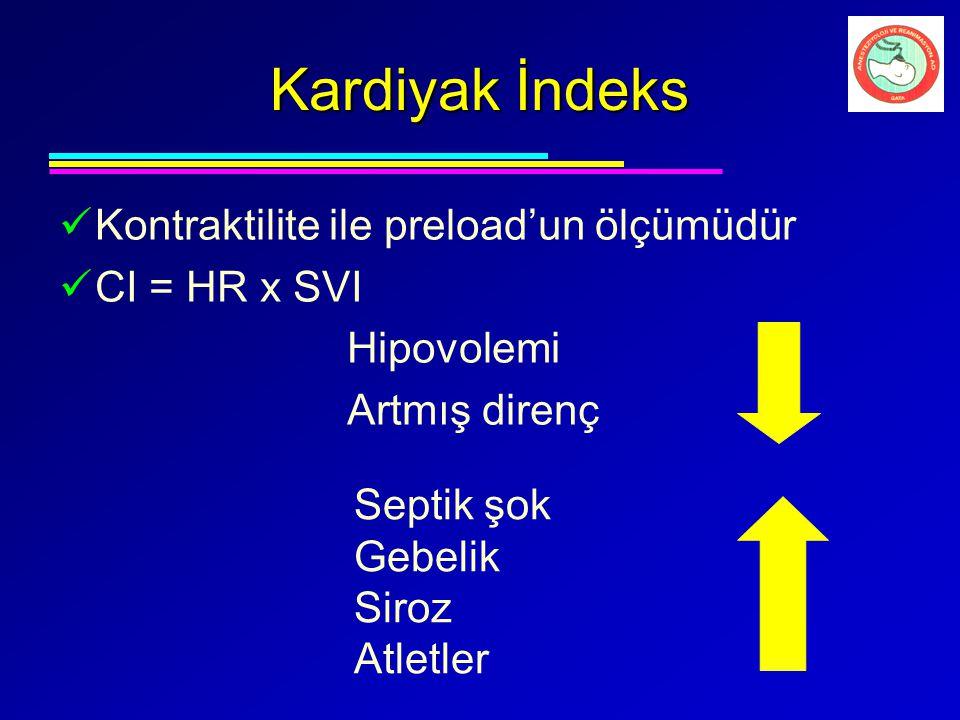 Kardiyak İndeks Kontraktilite ile preload'un ölçümüdür CI = HR x SVI Hipovolemi Artmış direnç Septik şok Gebelik Siroz Atletler