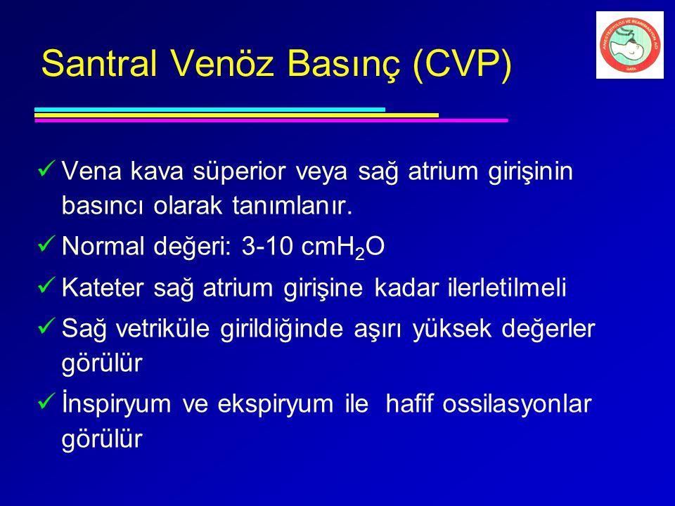 Santral Venöz Basınç (CVP) Vena kava süperior veya sağ atrium girişinin basıncı olarak tanımlanır. Normal değeri: 3-10 cmH 2 O Kateter sağ atrium giri