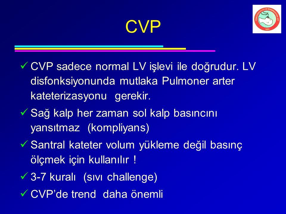 CVP sadece normal LV işlevi ile doğrudur. LV disfonksiyonunda mutlaka Pulmoner arter kateterizasyonu gerekir. Sağ kalp her zaman sol kalp basıncını ya