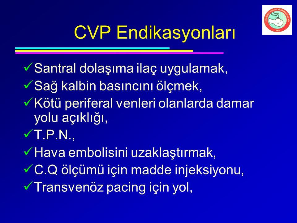 CVP Endikasyonları Santral dolaşıma ilaç uygulamak, Sağ kalbin basıncını ölçmek, Kötü periferal venleri olanlarda damar yolu açıklığı, T.P.N., Hava em