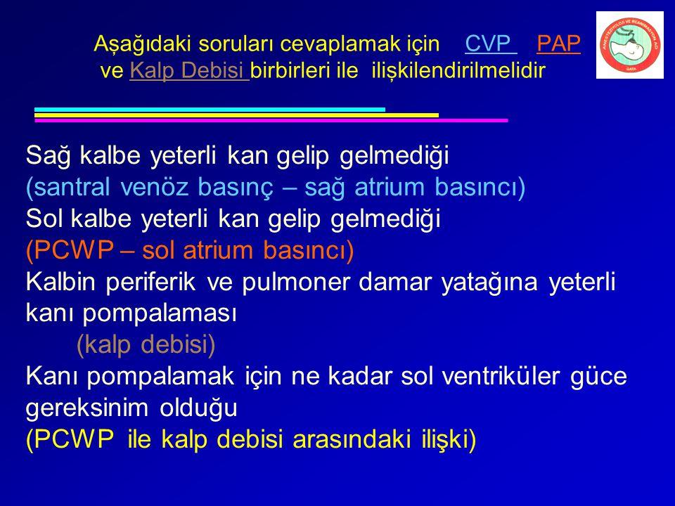 Aşağıdaki soruları cevaplamak için CVP PAP ve Kalp Debisi birbirleri ile ilişkilendirilmelidir Sağ kalbe yeterli kan gelip gelmediği (santral venöz ba