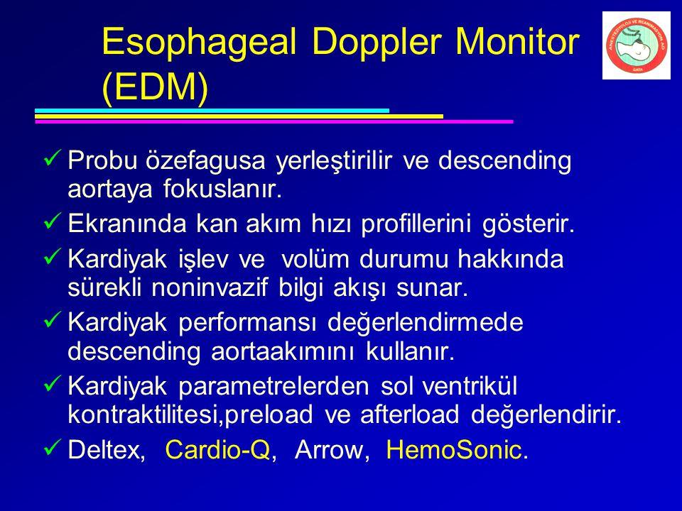 Esophageal Doppler Monitor (EDM) Probu özefagusa yerleştirilir ve descending aortaya fokuslanır. Ekranında kan akım hızı profillerini gösterir. Kardiy