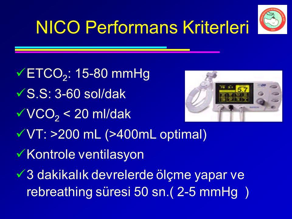 NICO Performans Kriterleri ETCO 2 : 15-80 mmHg S.S: 3-60 sol/dak VCO 2 < 20 ml/dak VT: >200 mL (>400mL optimal) Kontrole ventilasyon 3 dakikalık devre