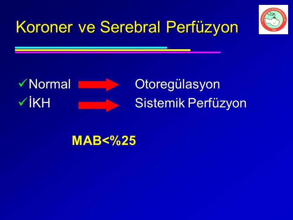 Koroner ve Serebral Perfüzyon Normal Otoregülasyon İKH Sistemik Perfüzyon MAB<%25