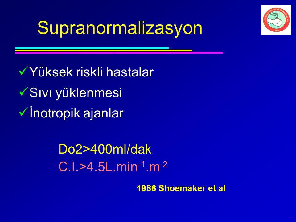 Supranormalizasyon Yüksek riskli hastalar Sıvı yüklenmesi İnotropik ajanlar Do2>400ml/dak C.I.>4.5L.min -1.m -2 1986 Shoemaker et al