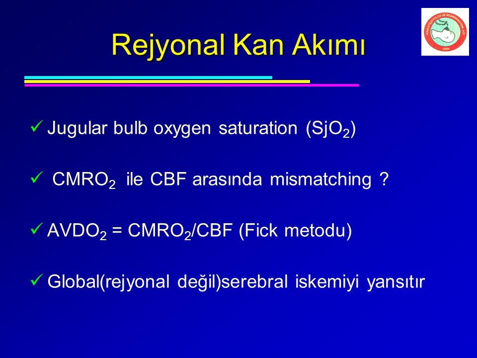 Rejyonal Kan Akımı Jugular bulb oxygen saturation (SjO 2 ) CMRO 2 ile CBF arasında mismatching ? AVDO 2 = CMRO 2 /CBF (Fick metodu) Global(rejyonal de