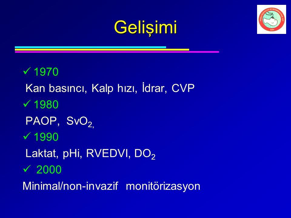 Gelişimi 1970 Kan basıncı, Kalp hızı, İdrar, CVP 1980 PAOP, SvO 2, 1990 Laktat, pHi, RVEDVI, DO 2 2000 Minimal/non-invazif monitörizasyon