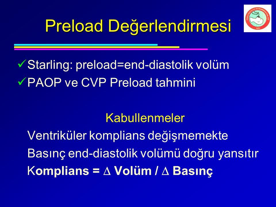Preload Değerlendirmesi Starling: preload=end-diastolik volüm PAOP ve CVP Preload tahmini Kabullenmeler Ventriküler komplians değişmemekte Basınç end-