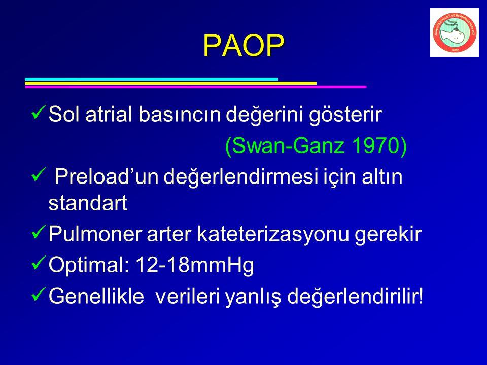 PAOP Sol atrial basıncın değerini gösterir (Swan-Ganz 1970) Preload'un değerlendirmesi için altın standart Pulmoner arter kateterizasyonu gerekir Opti