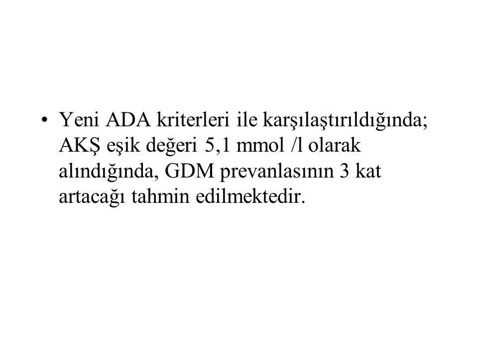 Yeni ADA kriterleri ile karşılaştırıldığında; AKŞ eşik değeri 5,1 mmol /l olarak alındığında, GDM prevanlasının 3 kat artacağı tahmin edilmektedir.