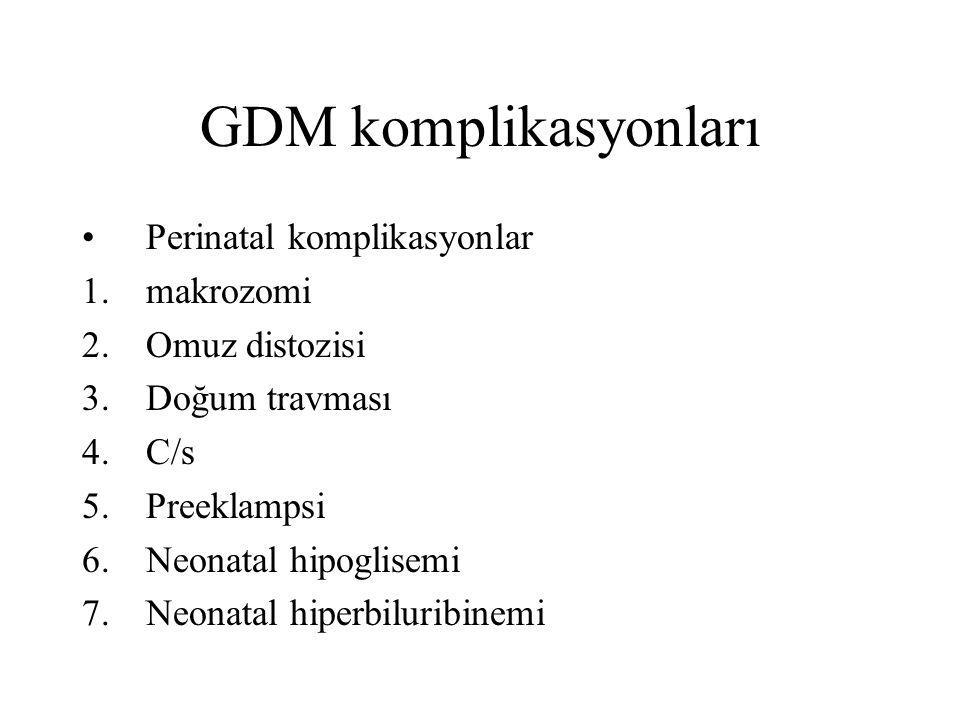 GDM komplikasyonları Perinatal komplikasyonlar 1.makrozomi 2.Omuz distozisi 3.Doğum travması 4.C/s 5.Preeklampsi 6.Neonatal hipoglisemi 7.Neonatal hip