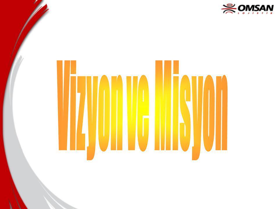 13 Misyon & Vizyon Değerlendirmesi Akılda tutulabilir: –İnsanların kolayca ve hemen hatırlayabileceği kadar kısa ve öz olmalıdır Motive edici: –Misyon ve özellikle de vizyon tanımları, duygusal bir motivasyon sağlamalıdır Yönetilebilir: –Beyan edilen misyon güvenilirse, uygun da görünmelidir Ölçülebilir: –Kişi ilerlemenin misyona ulaşmak yoluyla mı, yoksa vizyonu gerçekleştirerek mi sağlanacağını bilmelidir (örn., ölçülebilir parametreler)